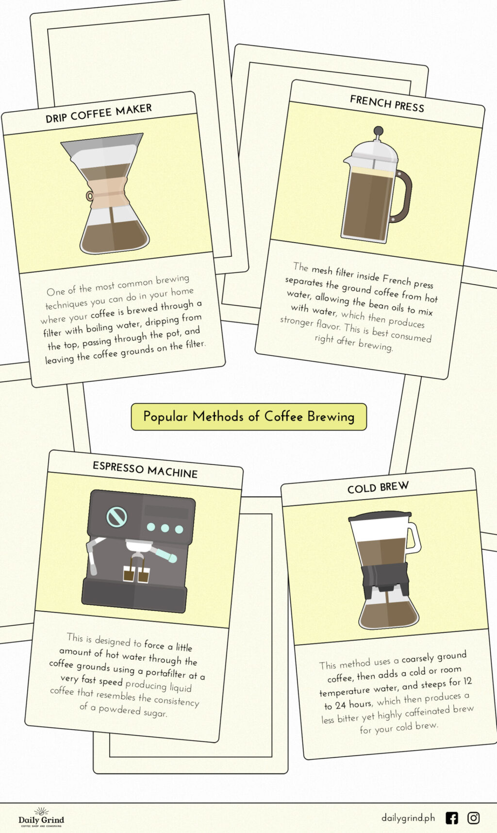 infographic on the popular methods of coffee brewing